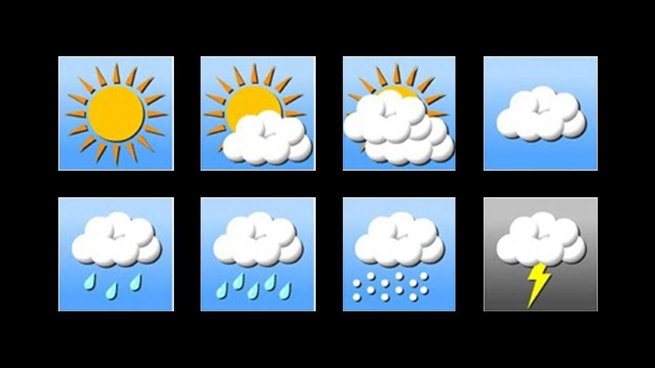 Jenis Jenis Cuaca Di Indonesia Youtube