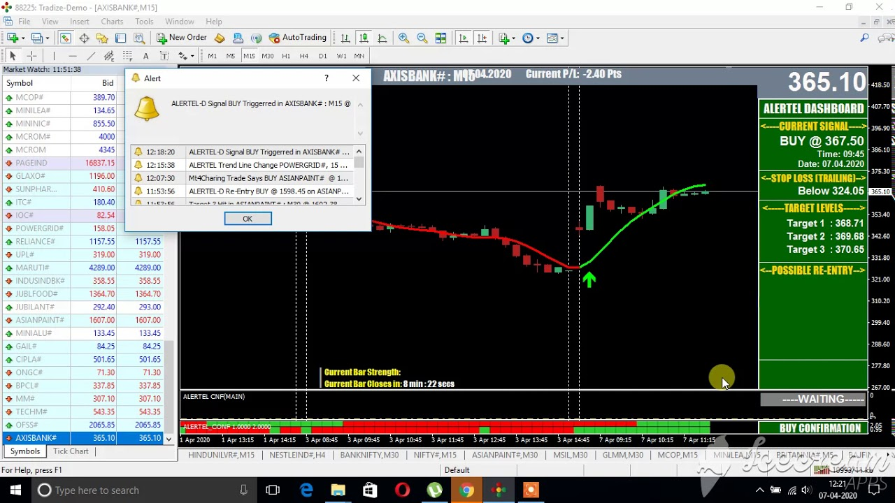 AXIS BANK EQUITY MT4 CHART 15 MIN LIVE AS ON 7 APRIL 2020 ...