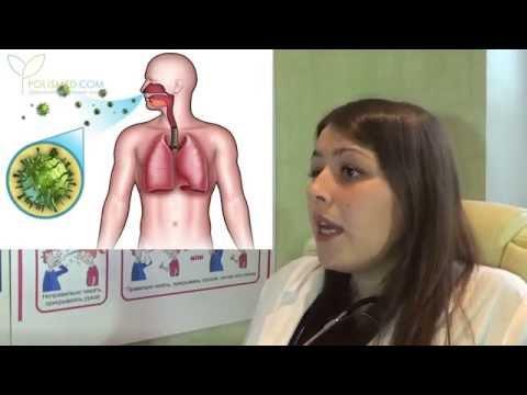Грипп: возбудитель, пути передачи, инкубационных период и причины. Штаммы гриппа