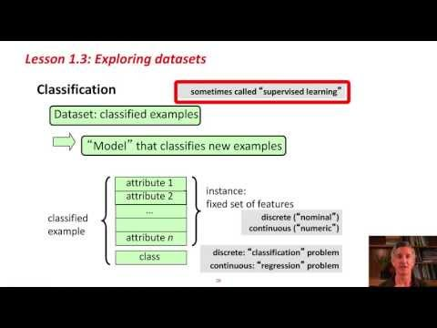 Data Mining with Weka (1.3: Exploring datasets)