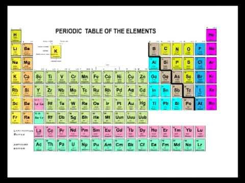 Periodic Table Of The Elements In Chemistry Part 1 Math Tutor Dvd
