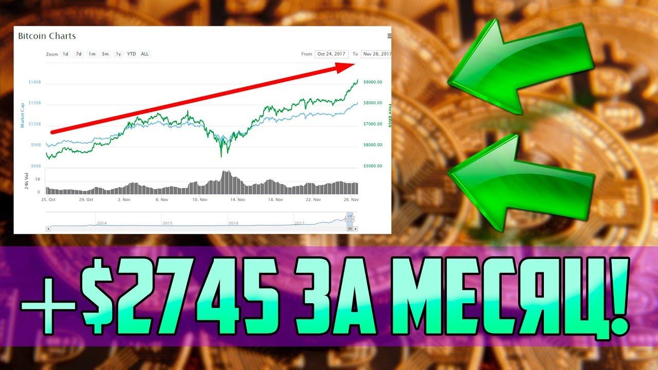 2017 русском криптовалюты на для кошелек лучший-5