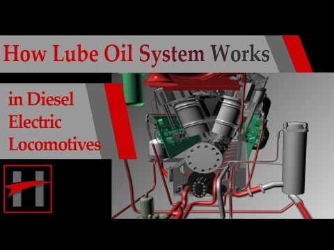How Engine Lube Oil System Works in Diesel Electric Locomotives ( 3D Animation )