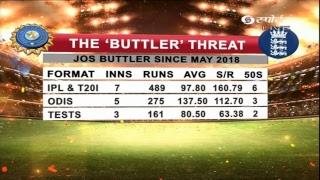 India Tour Of England | 1st T20I | Cricket Live