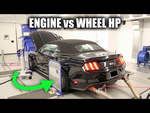 Engine Horsepower vs Wheel Horsepower - Explained