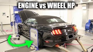 Engine Horsepower vs Wheel Horsepower - Explained
