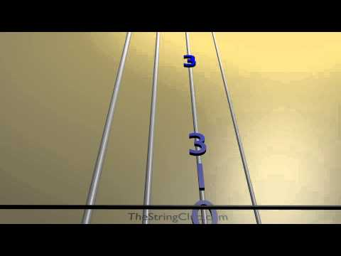 Learn Concerning Hobbits on Cello - How to Play Tutorial