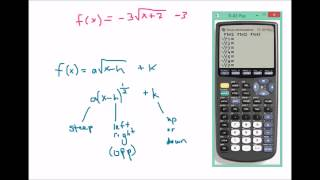 6 5 square and cube root of x graphs domain range