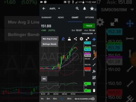 Draw Fibs On Trade Station  Mobile App