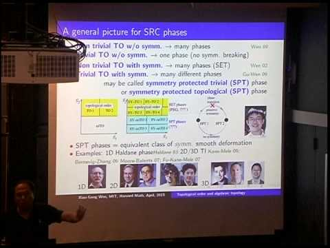 Xiao-Gang Wen--Symmetry-protected-topological order and algebraic topology