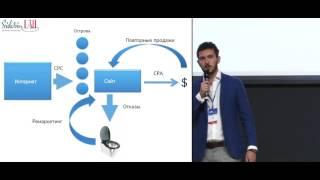 Сидорин Дмитрий: Острова контента и контент маркетинг