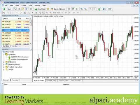 Alpari forex historical data
