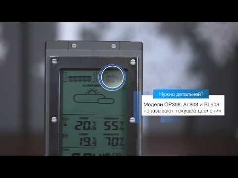 Метестанции EA2 OP308 Optimus, EA2 OP308, EA2 AL803 Aluminium Slim, EA2 OP303
