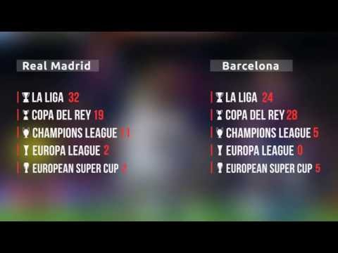 Real Madrid trophies vs Barcelona