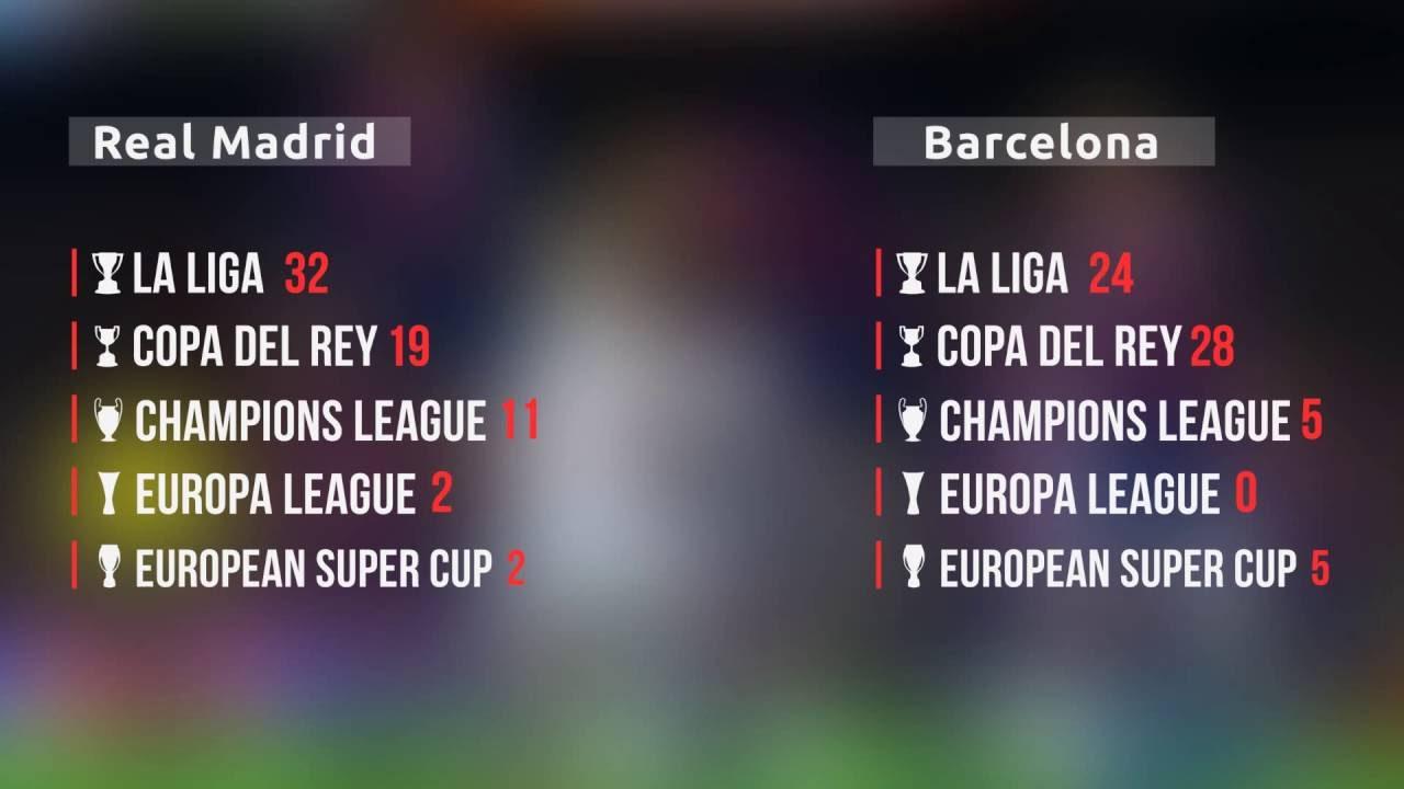 real madrid trophies vs barcelona   youtube