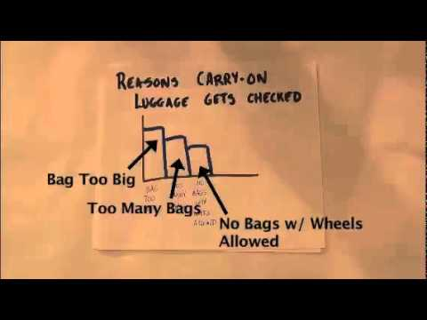 Pareto charts youtube pareto charts ccuart Image collections