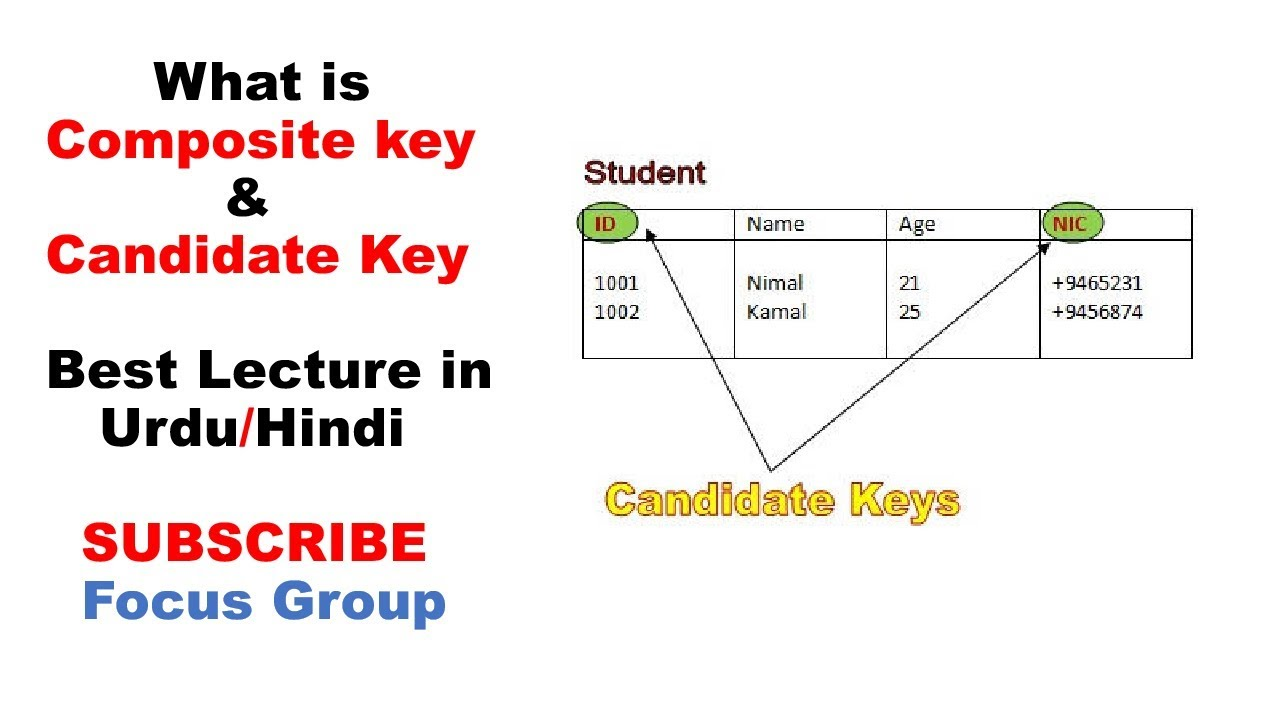 how to find candidate key