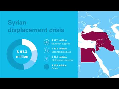 How UNICEF Gets Vital Supplies to Where They're Needed Most