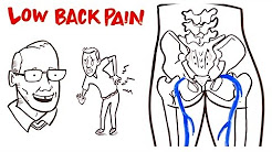 hqdefault - Non Mechanical Back Pain Causes