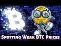 Bitcoin Price Chart & Analysis 2/10/2020