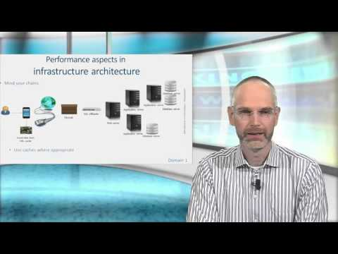 Introduction into Application Performance Management