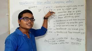 राधाकृष्णन आयोग (Radhakrishnan commision)-1,Love stories,stories सुनते सुनते याद करे By Awadhesh sir