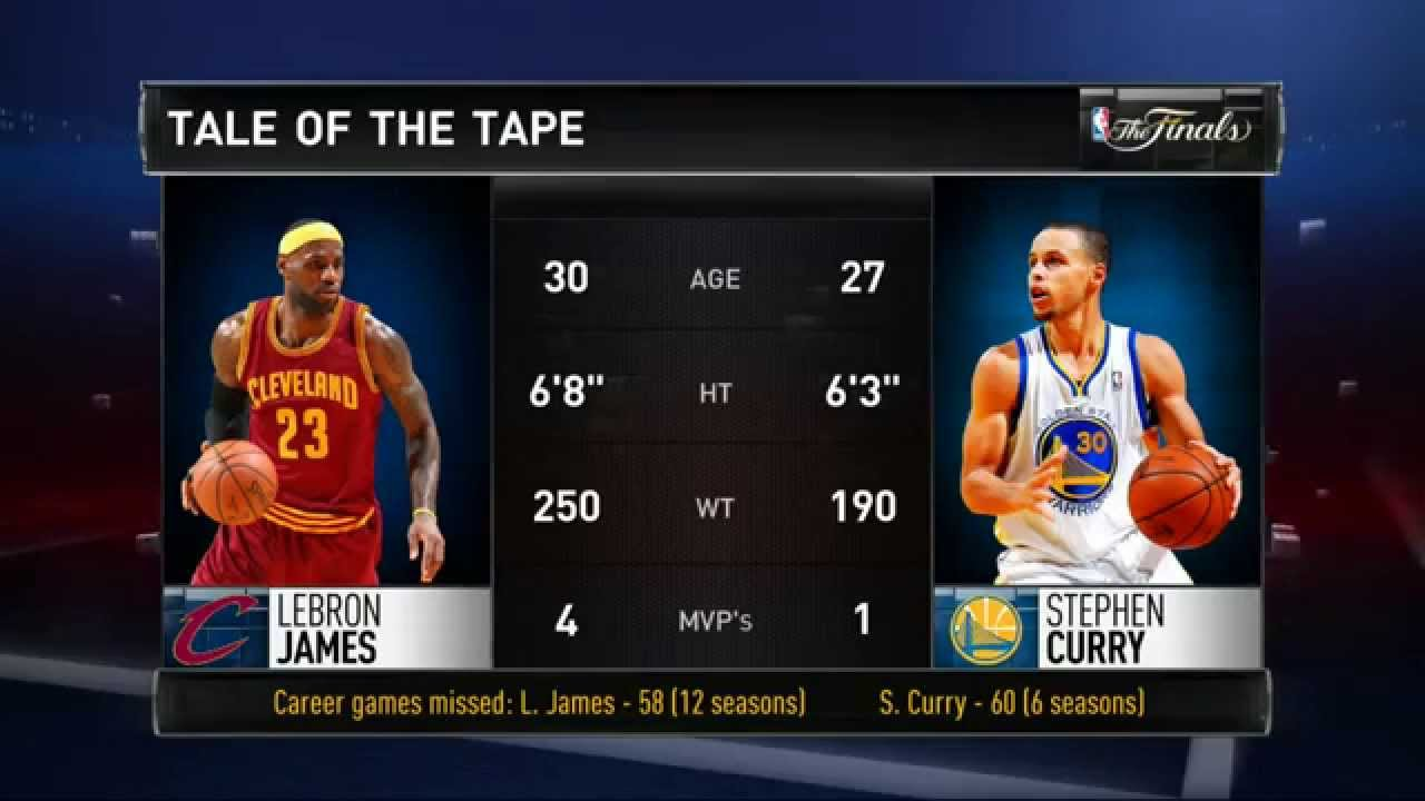 stephen curry vs lebron james warriors vs cavaliers 2015 nba finals