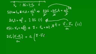 MUV - Equação de Torricelli