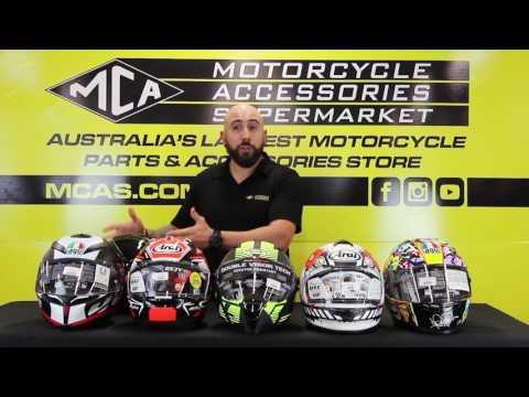 Motorcycle helmet standards