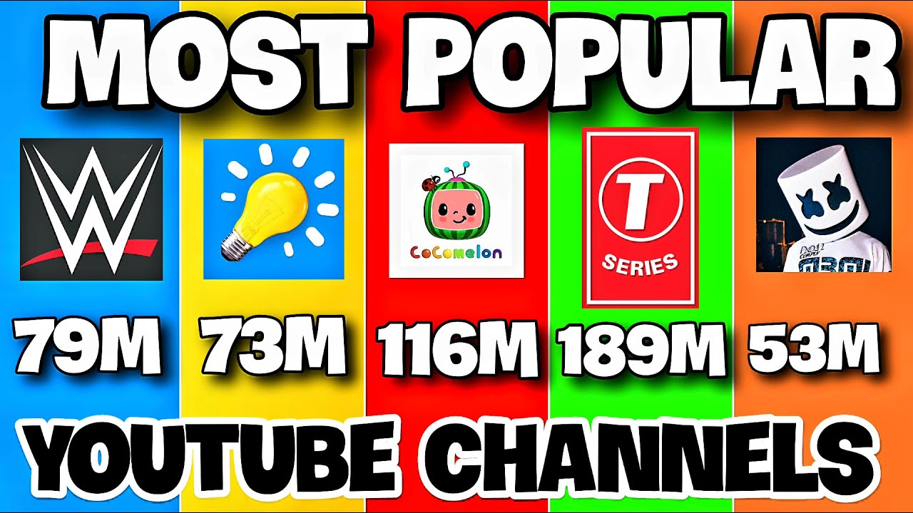 Top 50 Most Popular Youtube Channels (2021)