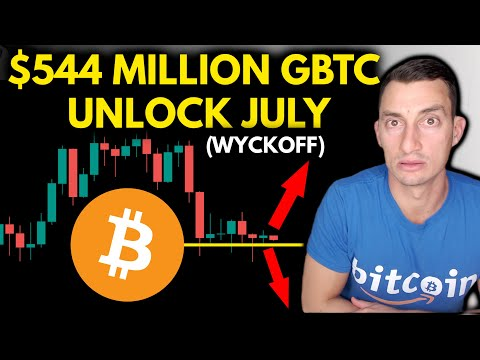 BIG WYCKOFF MOVES FOR BITCOIN IN JULY | Grayscale Unlocks 16,000 BTC | Is $20,000 Possible?