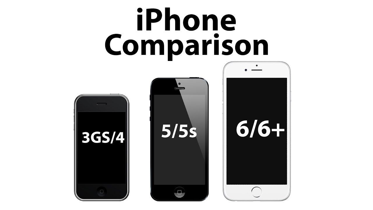 size of iphone 5 iphone 6 vs iphone 5 vs iphone 3gs sizes 16144