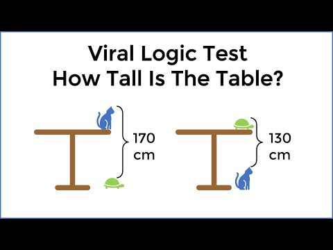 Homework From China: How Tall Is The Table?