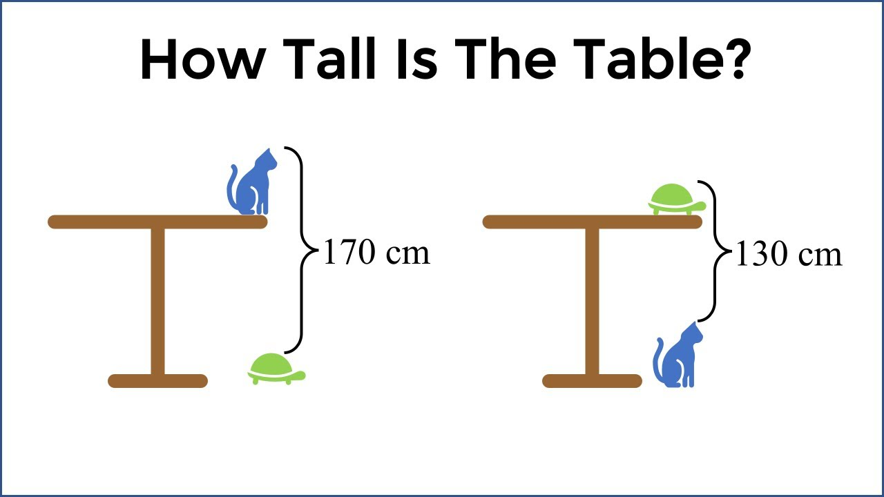 homework in china – how tall is the table?
