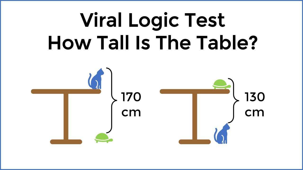 homework from china how tall is the table  [ 1280 x 720 Pixel ]