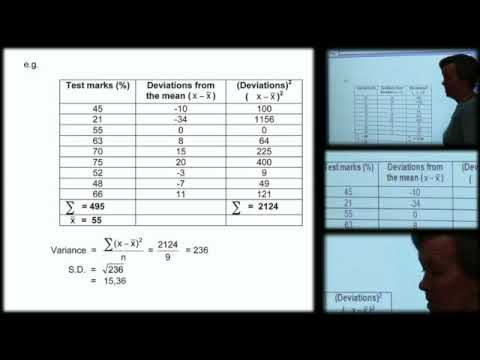 Financial Maths Lesson 4