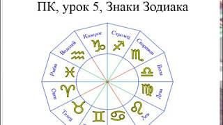 Астрология SSS1. БК Урок 5 - Знаки Зодиака (Тушкин)