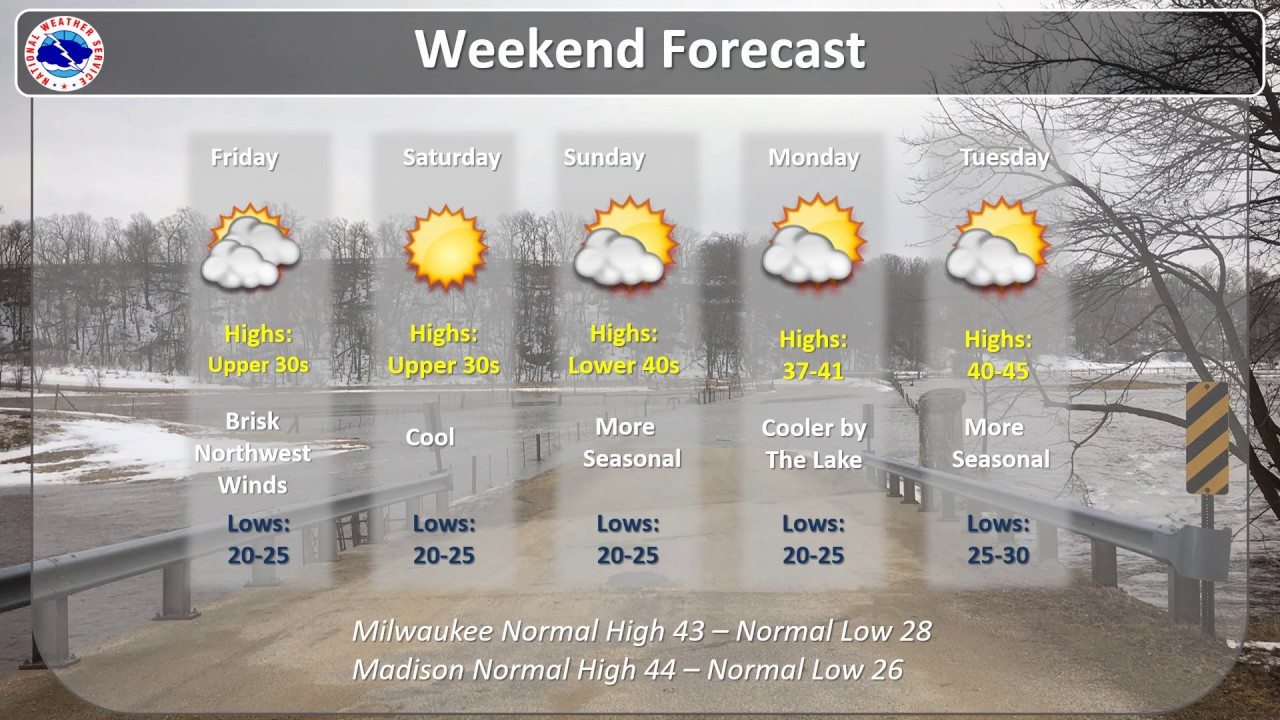 Madison Dodges Weather Bullet As >> Video Cool Weekend In Advance Of Warming Trend For Flood Ravaged