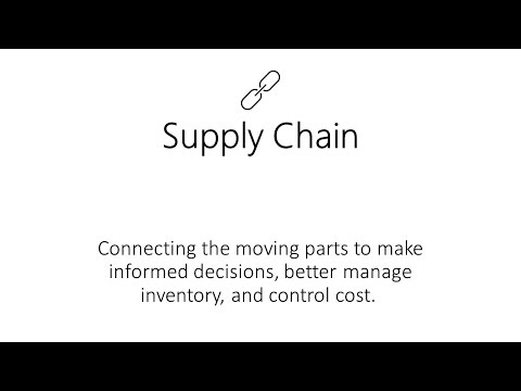 Dynamics 365 - Supply Chain