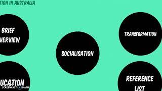 Co education vs single sex education