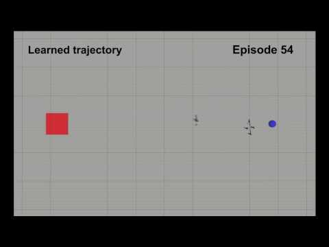 Autonomous Navigation of UAV by Using Real-Time Model-Based Reinforcement Learning