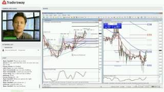 Forex Today Strategy Session: Hardcore Technical and Fundamental Analysis