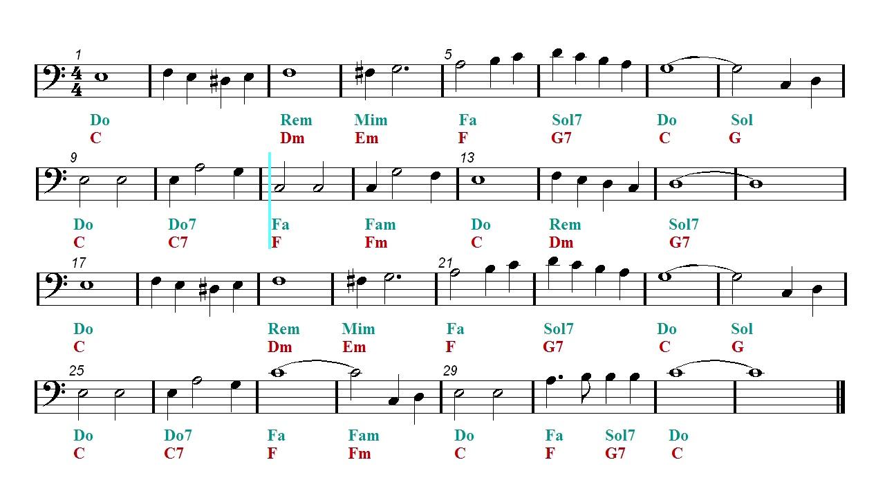 Cello - White Christmas - Christmas song (Sheet music - Guitar ...