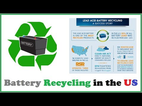 Battery Recycling in the United States - YouTube