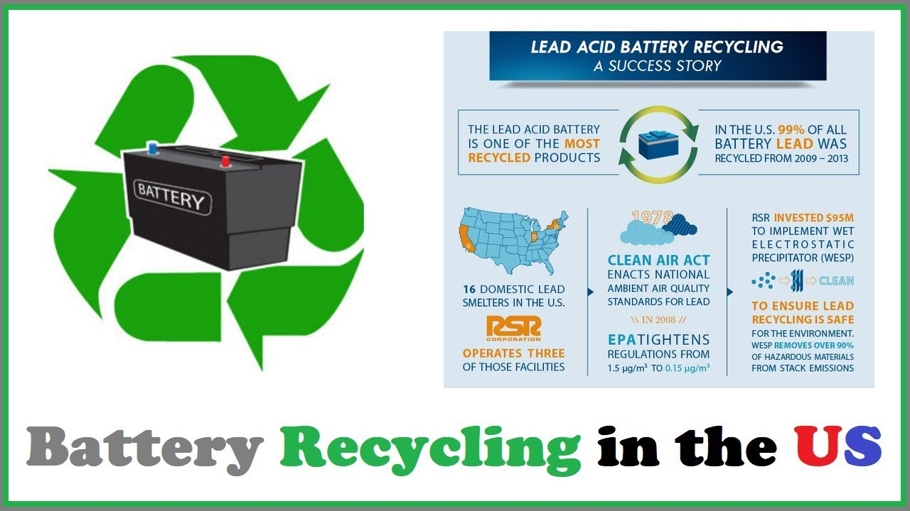 Battery Recycling in the United States
