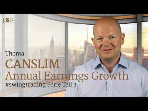 CANSLIM | Buchstabe A: Annual Earnings Growth | Jährliches Gewinnwachstum