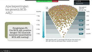 Pentingnya Deteksi Mutasi Gen Bcr Abl Kanker Darah Leukemia
