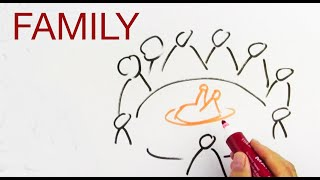 FAMILY explained by Hans Wilhelm