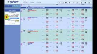 [Football Betting Guide] How to win football betting with HDP 0.75