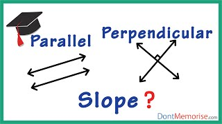Slopes of Parallel and Perpendicular Lines ( GMAT GRE CAT Bank PO SSC CGL)